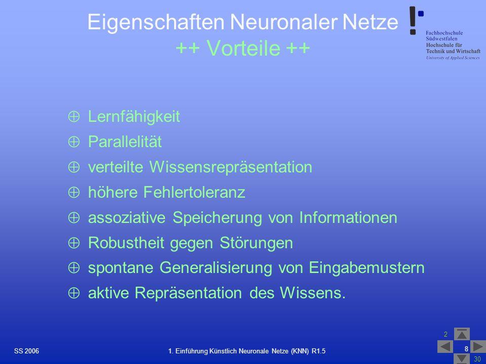SS 2006 2 30 8 1. Einführung Künstlich Neuronale Netze (KNN) R1.5 Eigenschaften Neuronaler Netze ++ Vorteile ++ Lernfähigkeit Parallelität verteilte W