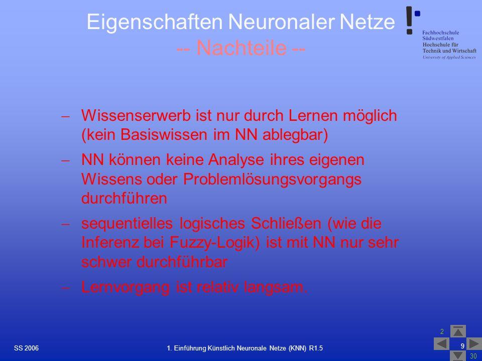 SS 2006 2 30 9 1. Einführung Künstlich Neuronale Netze (KNN) R1.5 Eigenschaften Neuronaler Netze -- Nachteile -- Wissenserwerb ist nur durch Lernen mö