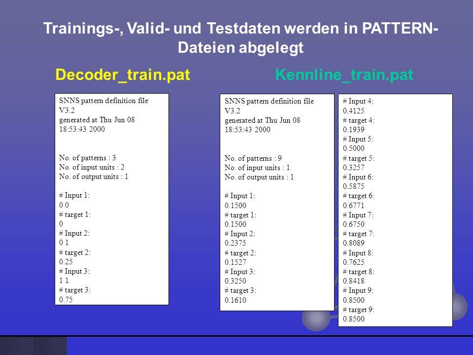 Trainings-, Valid- und Testdaten werden in PATTERN- Dateien abgelegt Decoder_train.pat Kennline_train.pat SNNS pattern definition file V3.2 generated