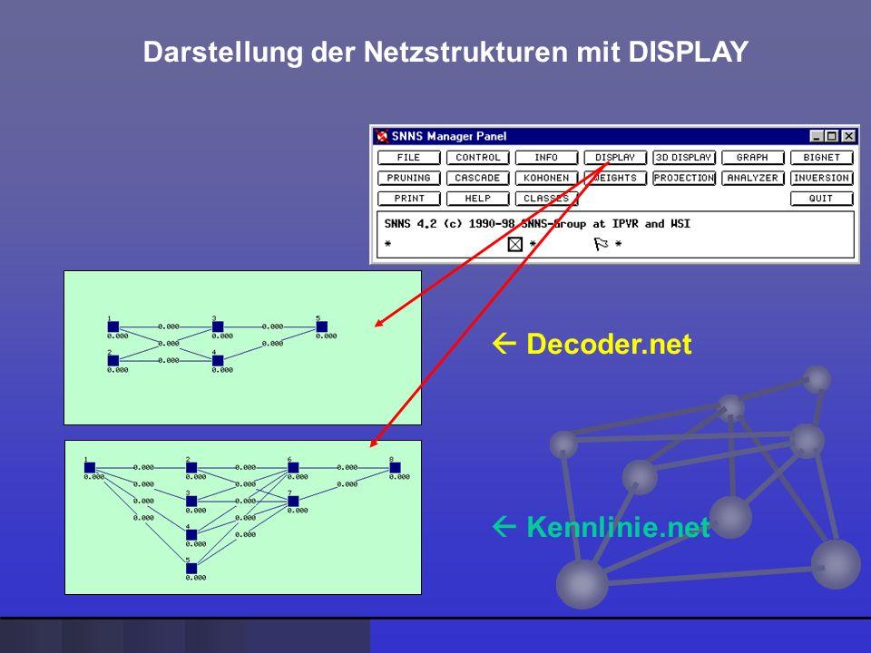 Decoder.net Kennlinie.net Darstellung der Netzstrukturen mit DISPLAY
