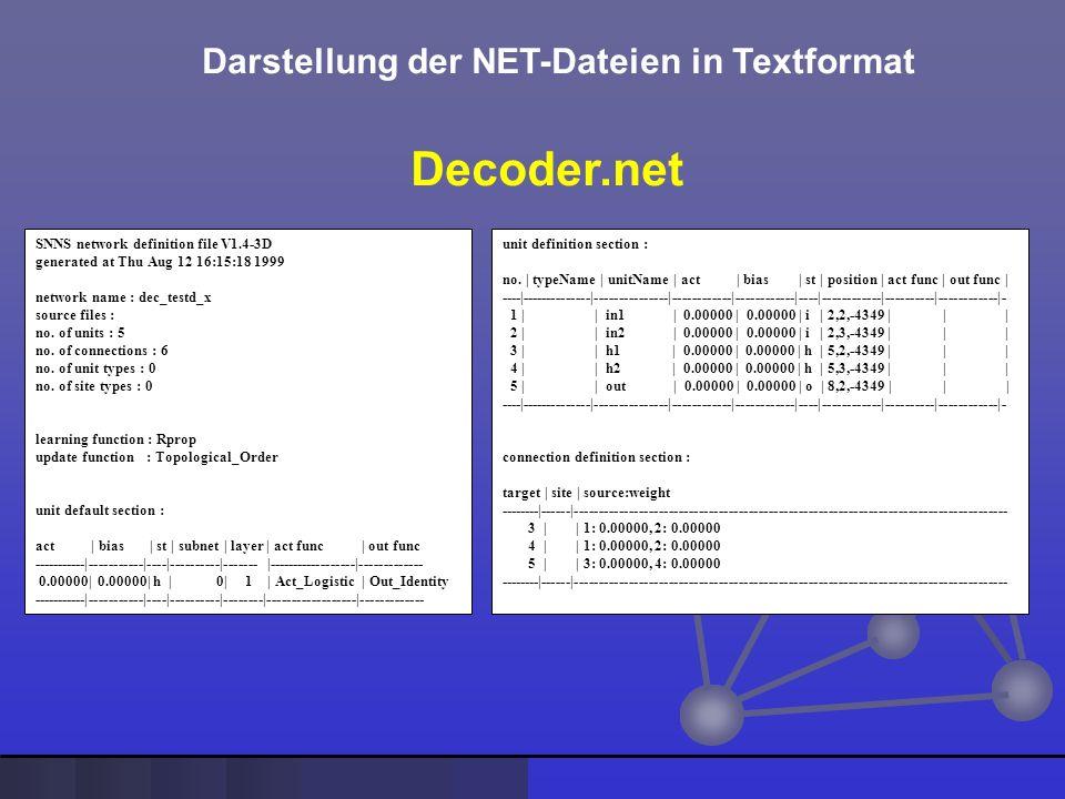 Darstellung der NET-Dateien in Textformat SNNS network definition file V1.4-3D generated at Thu Aug 12 16:15:18 1999 network name : dec_testd_x source