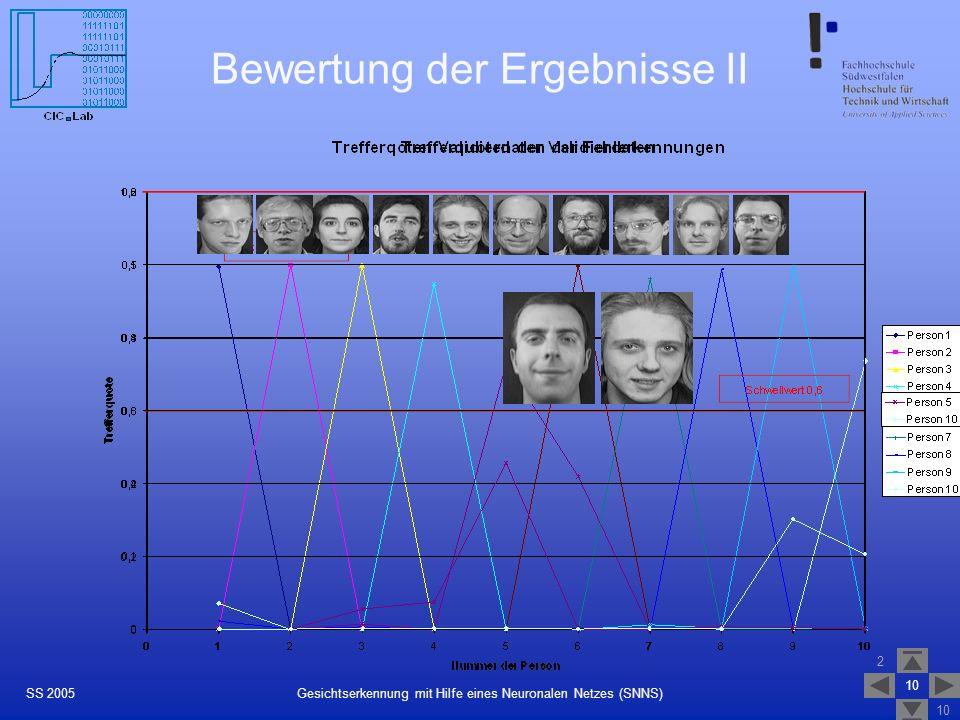 2 10 Gesichtserkennung mit Hilfe eines Neuronalen Netzes (SNNS)SS 2005 Bewertung der Ergebnisse II