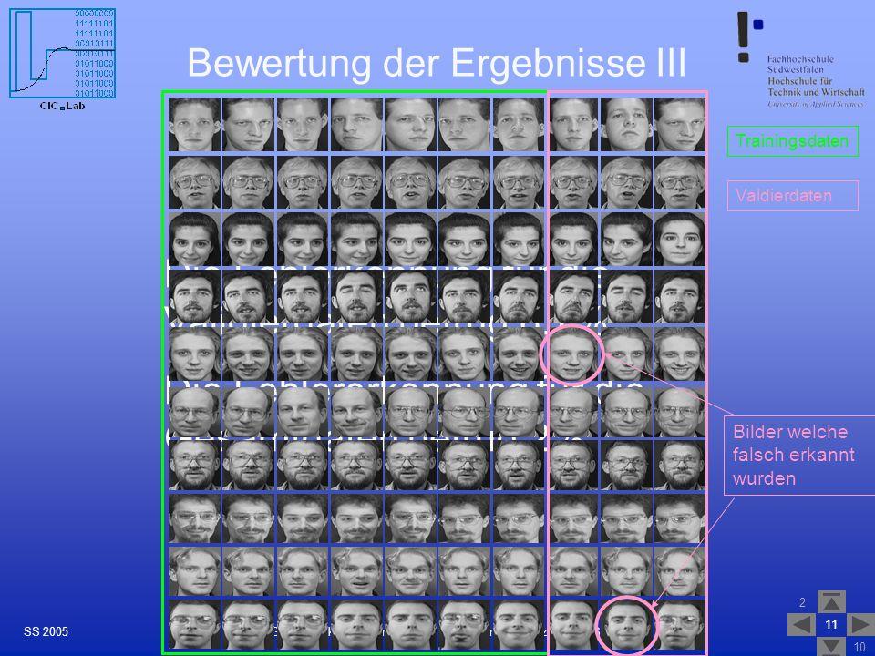 2 10 11 Gesichtserkennung mit Hilfe eines Neuronalen Netzes (SNNS)SS 2005 Bewertung der Ergebnisse III Die Fehlerkennung für die Validierdaten betrug