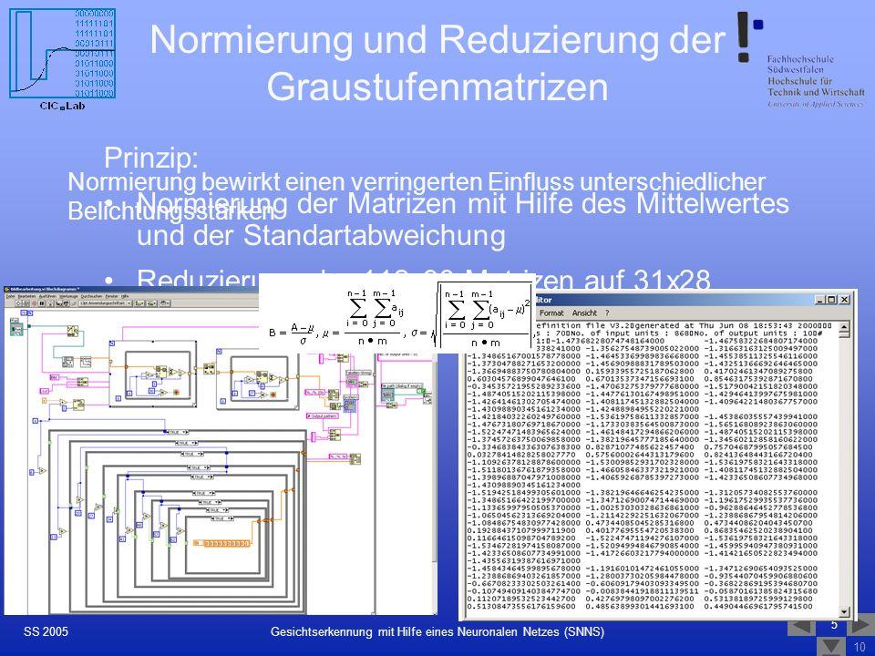 2 10 6 Gesichtserkennung mit Hilfe eines Neuronalen Netzes (SNNS)SS 2005 Architektur des KNN Prinzip: feedforward-Netz mit folgender Typologie Graustufenmatrix (31x28) (Input Layer) Hidden Layer 40x1 Output Layer 10x1