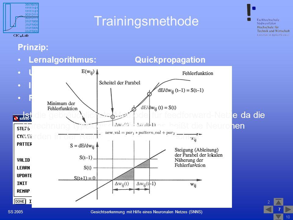2 10 7 Gesichtserkennung mit Hilfe eines Neuronalen Netzes (SNNS)SS 2005 Trainingsmethode Prinzip: Lernalgorithmus: Quickpropagation Update Mode:Topol