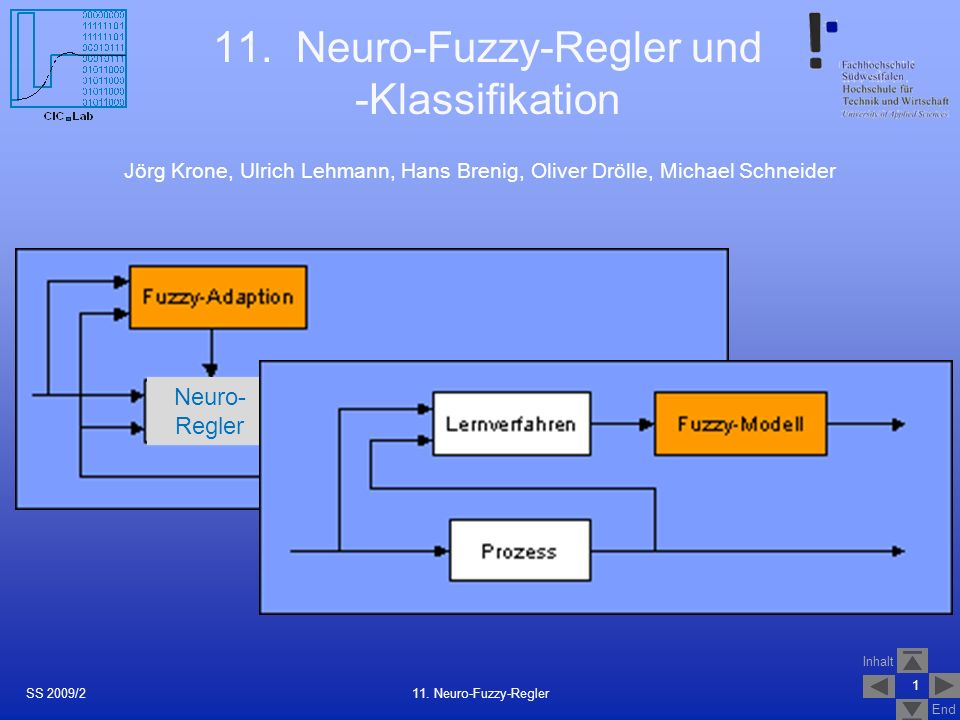 Inhalt End 1 11. Neuro-Fuzzy-ReglerSS 2009/2 11. Neuro-Fuzzy-Regler und -Klassifikation Jörg Krone, Ulrich Lehmann, Hans Brenig, Oliver Drölle, Michae