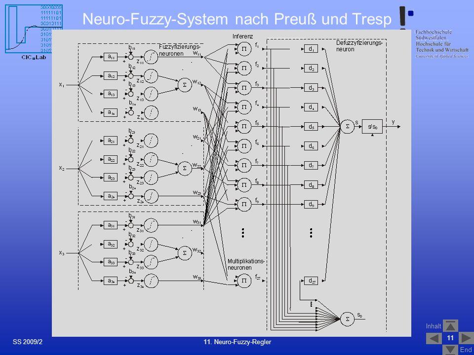 Inhalt End Neuro-Fuzzy-System nach Preuß und Tresp 11 11. Neuro-Fuzzy-ReglerSS 2009/2