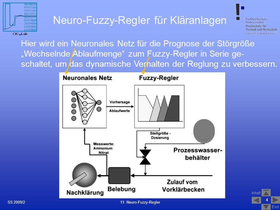 Inhalt End Neuro-Fuzzy-Regler für Kläranlagen 4 11. Neuro-Fuzzy-ReglerSS 2009/2 Hier wird ein Neuronales Netz für die Prognose der Störgröße Wechselnd