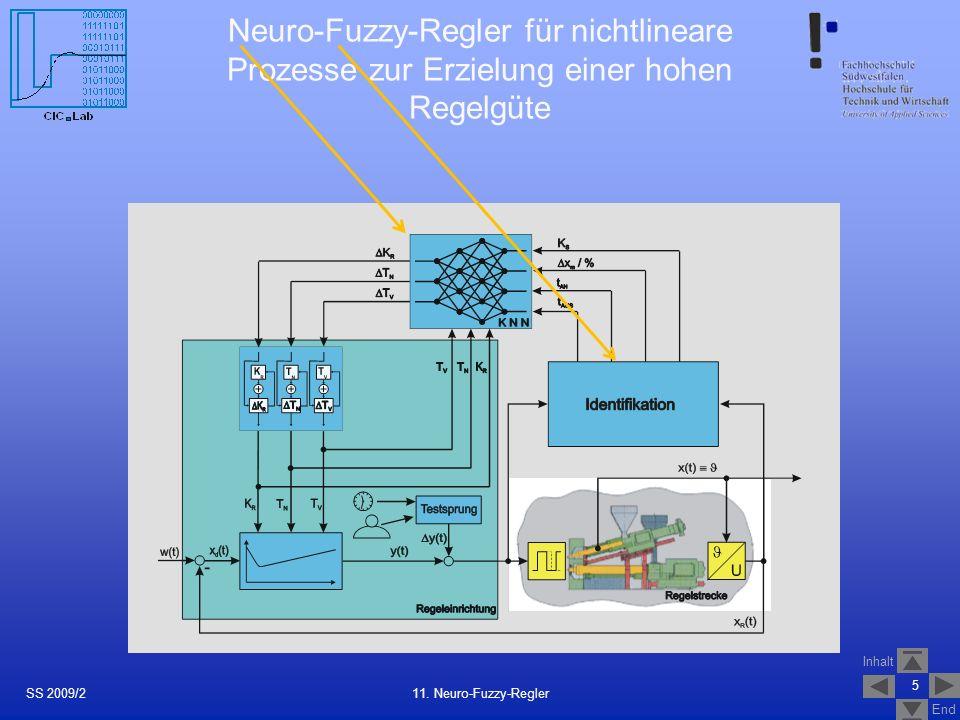 Inhalt End Neuro-Fuzzy-Regler für nichtlineare Prozesse zur Erzielung einer hohen Regelgüte 5 11. Neuro-Fuzzy-ReglerSS 2009/2