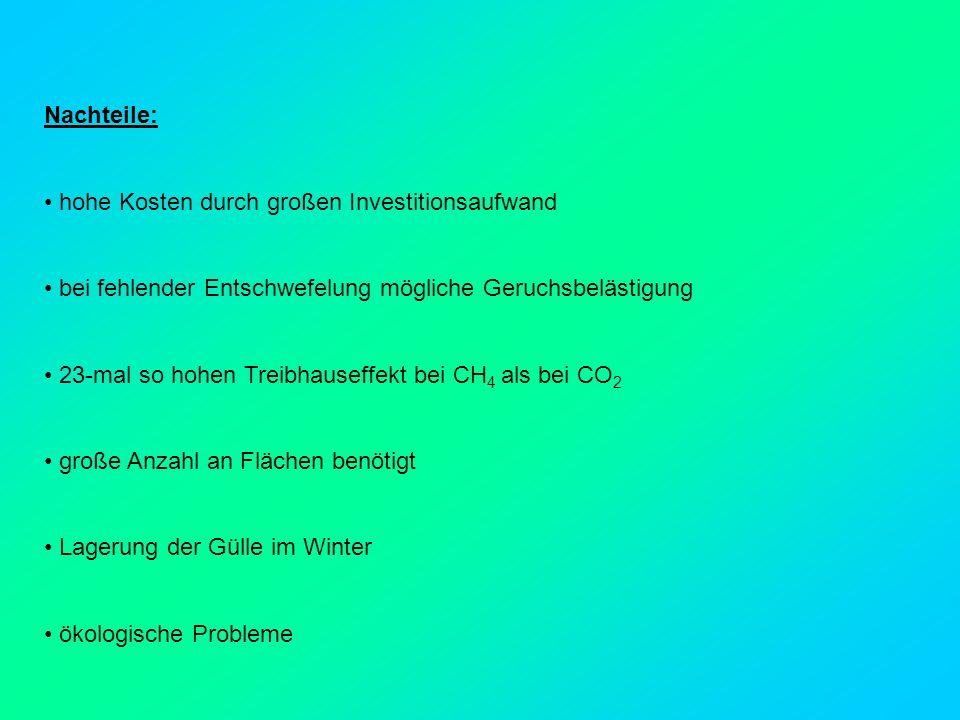 Nachteile: hohe Kosten durch großen Investitionsaufwand bei fehlender Entschwefelung mögliche Geruchsbelästigung 23-mal so hohen Treibhauseffekt bei CH 4 als bei CO 2 große Anzahl an Flächen benötigt Lagerung der Gülle im Winter ökologische Probleme
