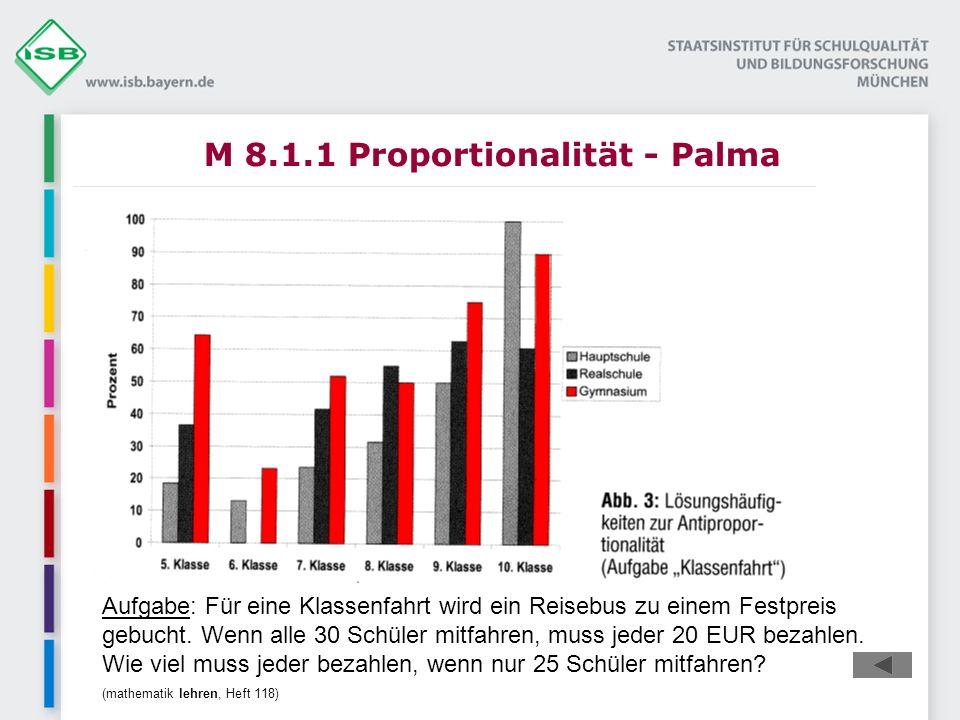 M 8.1.1 Proportionalität - Palma Aufgabe: Für eine Klassenfahrt wird ein Reisebus zu einem Festpreis gebucht.