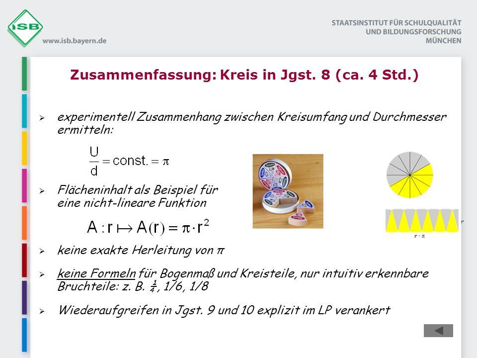 Zusammenfassung: Kreis in Jgst.8 (ca.