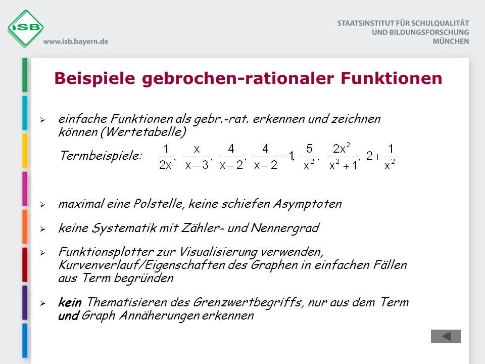 Beispiele gebrochen-rationaler Funktionen einfache Funktionen als gebr.-rat.