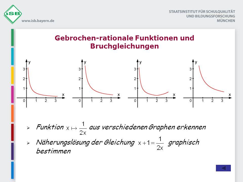 Gebrochen-rationale Funktionen und Bruchgleichungen Funktion aus verschiedenen Graphen erkennen Näherungslösung der Gleichung graphisch bestimmen