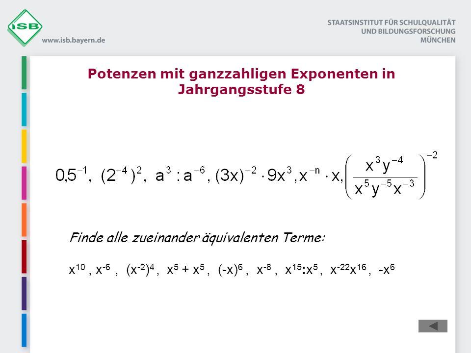 Potenzen mit ganzzahligen Exponenten in Jahrgangsstufe 8 Finde alle zueinander äquivalenten Terme: x 10, x -6, (x -2 ) 4, x 5 + x 5, (-x) 6, x -8, x 15 :x 5, x -22 x 16, -x 6