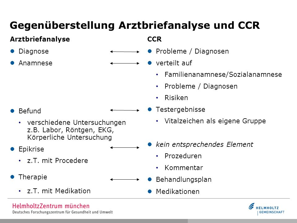 Copyright © 2008 ASTM International and American Academy of Family Physicians Gegenüberstellung Arztbriefanalyse und CCR Arztbriefanalyse Diagnose Ana