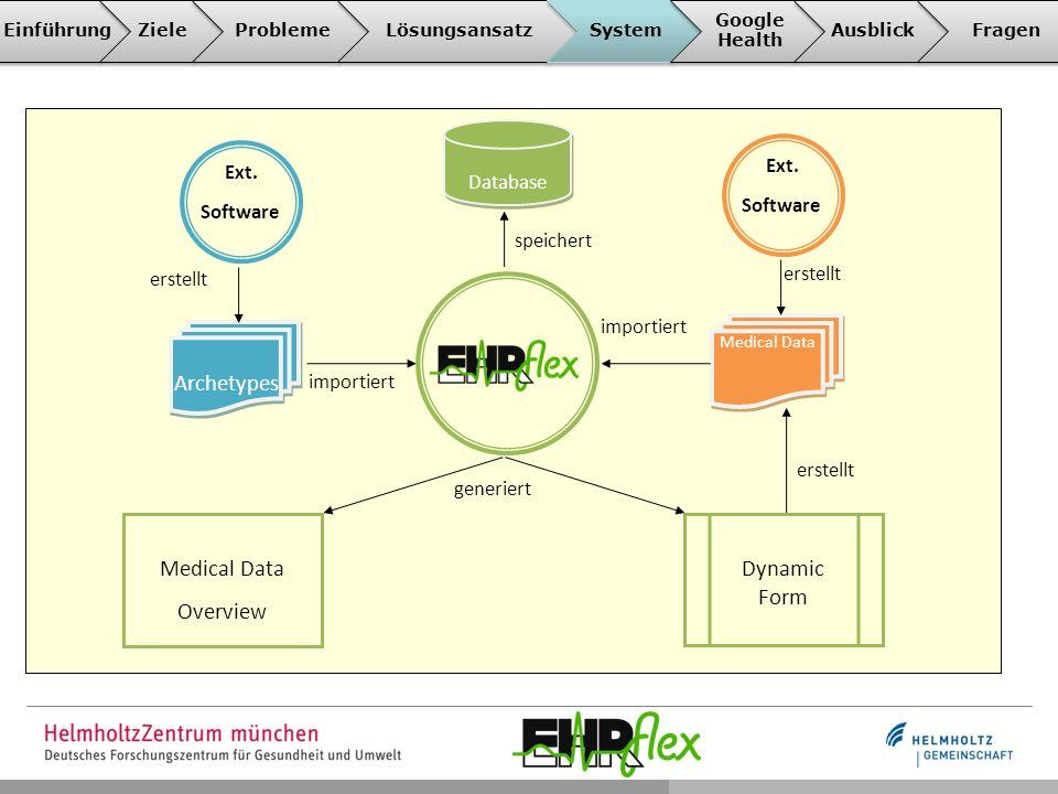 EinführungZieleProblemeLösungsansatzSystem Google Health AusblickFragen Archetypes Ext.