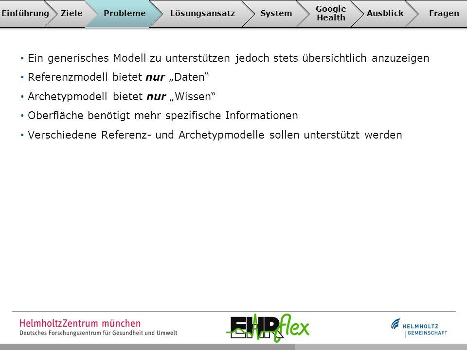 Schaffung eines Schnittmodells (Operation Template Model): Medical Data Reference Model Archetype Model OTMListData 1Data 2Data 3 EinführungZieleProblemeLösungsansatzSystem Google Health AusblickFragen