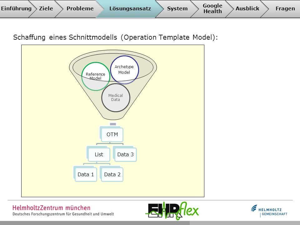 Transformation des OTM in ein Formular mit direkter Bindung: Data 1 List1 Data 2 Data 5 EinführungZieleProblemeLösungsansatzSystem Google Health AusblickFragen