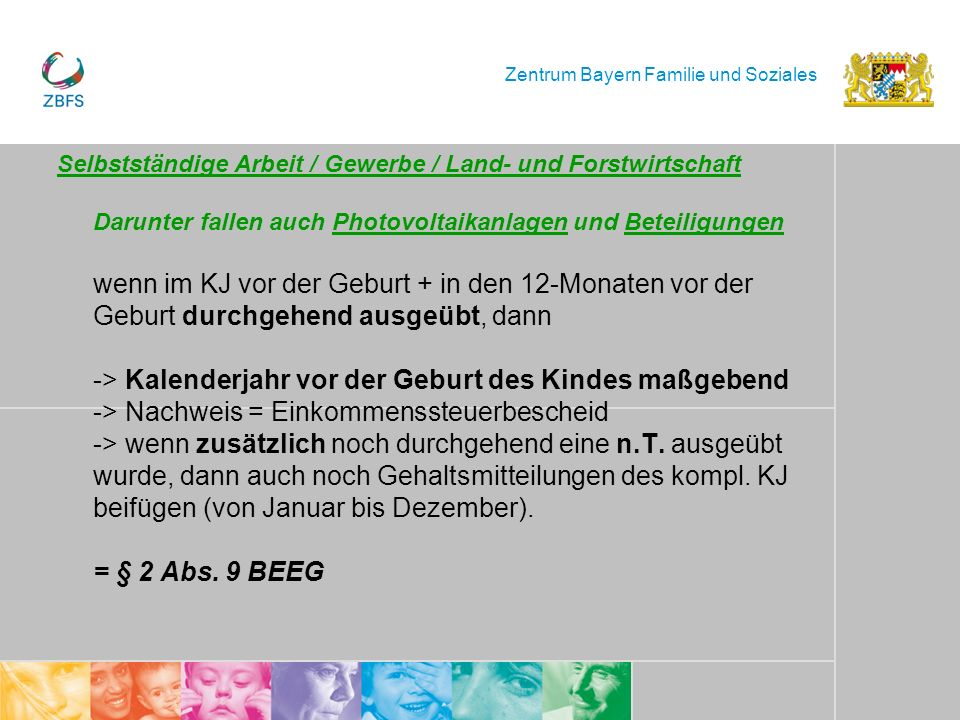 Zentrum Bayern Familie und Soziales Selbstständige Arbeit / Gewerbe / Land- und Forstwirtschaft Darunter fallen auch Photovoltaikanlagen und Beteiligu