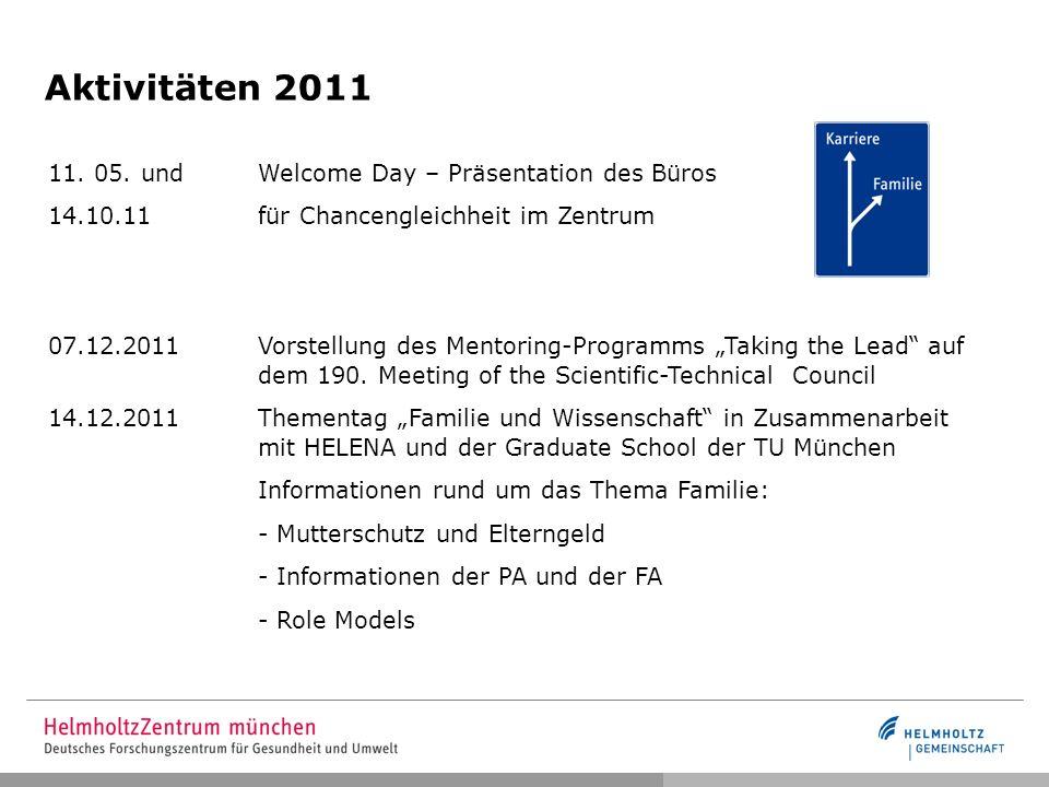 Aktivitäten 2011 11. 05. undWelcome Day – Präsentation des Büros 14.10.11 für Chancengleichheit im Zentrum 07.12.2011Vorstellung des Mentoring-Program