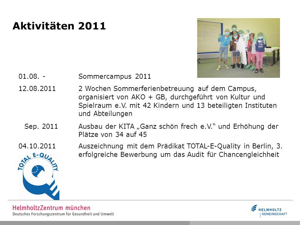 Aktivitäten 2011 01.08. -Sommercampus 2011 12.08.20112 Wochen Sommerferienbetreuung auf dem Campus, organisiert von AKO + GB, durchgeführt von Kultur