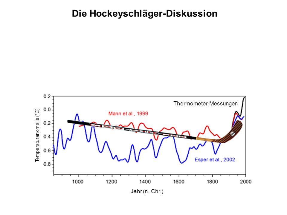 Die Hockeyschläger-Diskussion Thermometer-Messungen Temperaturanomalie (°C) Jahr (n. Chr.)