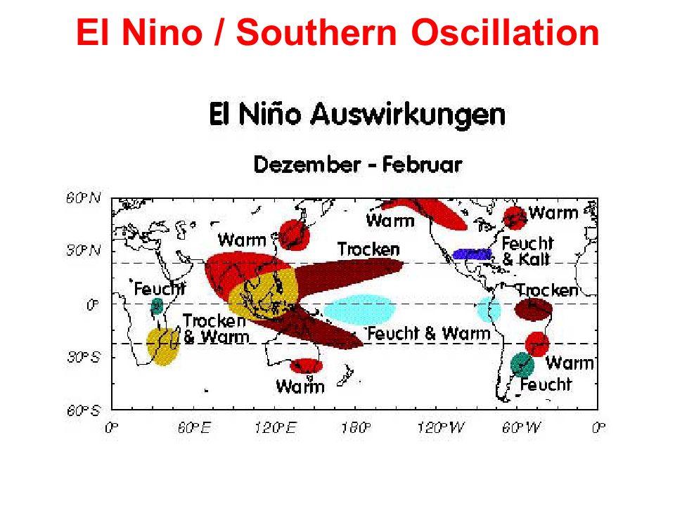 El Nino / Southern Oscillation
