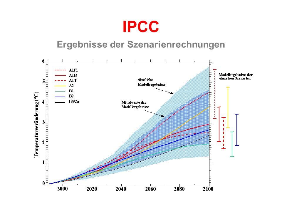 Ergebnisse der Szenarienrechnungen IPCC