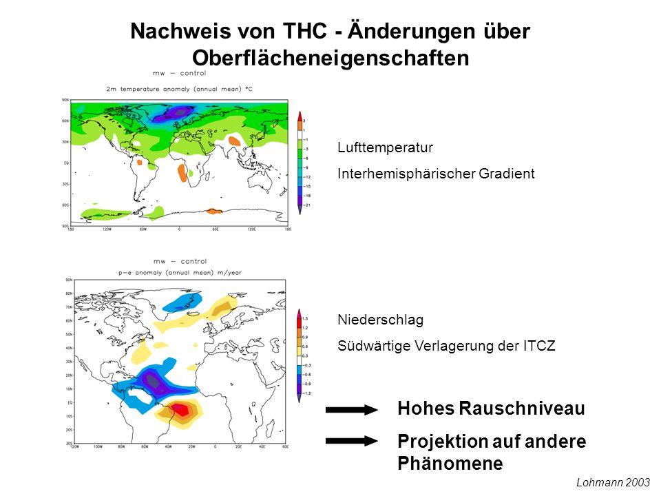 Nachweis von THC - Änderungen über Oberflächeneigenschaften Lufttemperatur Interhemisphärischer Gradient Niederschlag Südwärtige Verlagerung der ITCZ