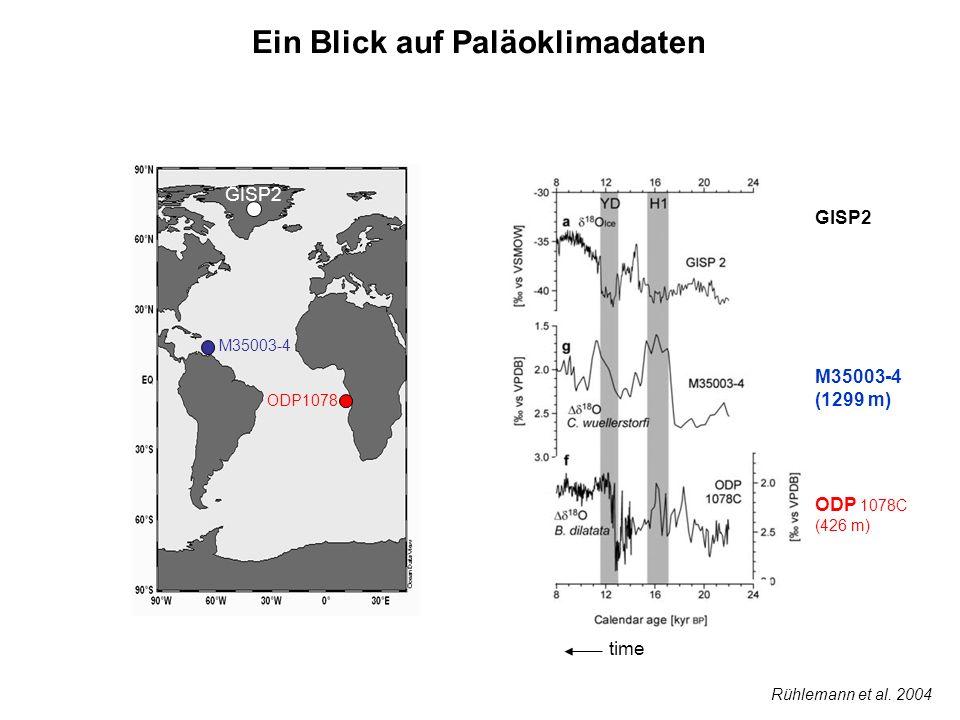 M35003-4 ODP1078 Rühlemann et al. 2004 GISP2 Ein Blick auf Paläoklimadaten time M35003-4 (1299 m) ODP 1078C (426 m) GISP2