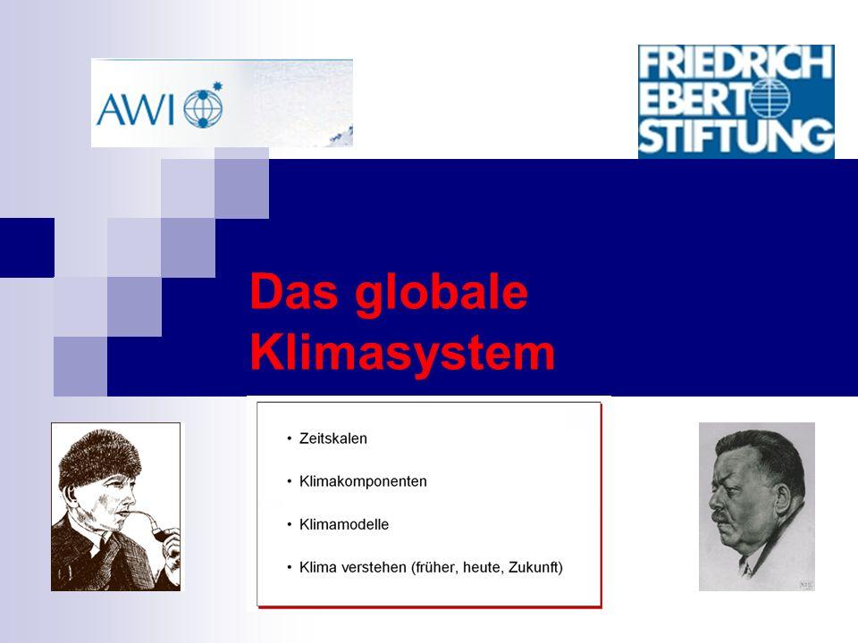 Das globale Klimasystem