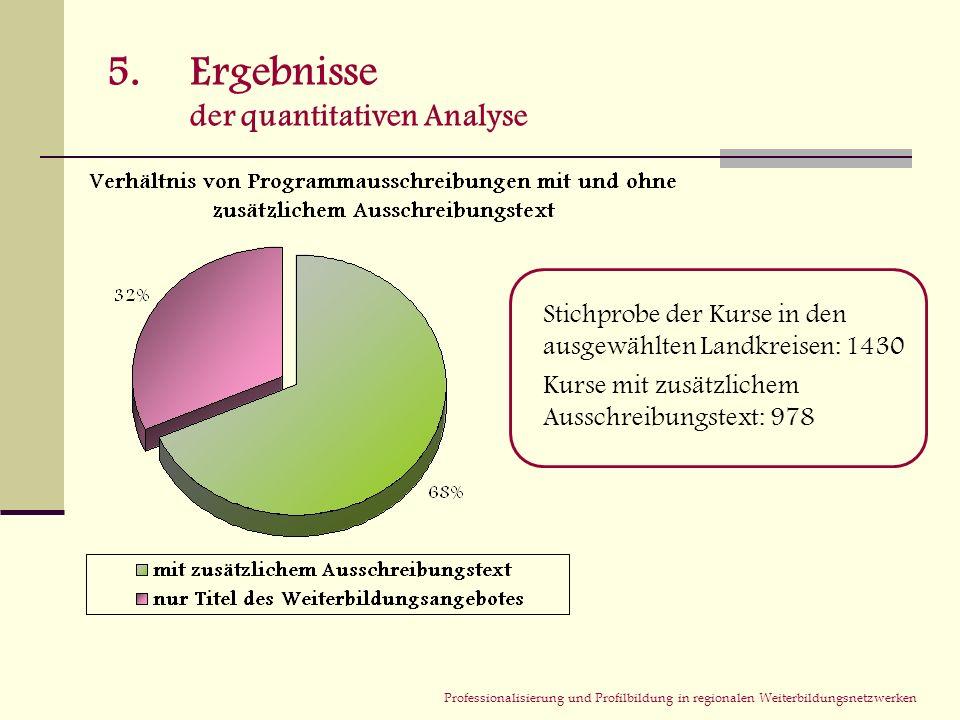 Professionalisierung und Profilbildung in regionalen Weiterbildungsnetzwerken 5.Ergebnisse der quantitativen Analyse Stichprobe der Kurse in den ausge