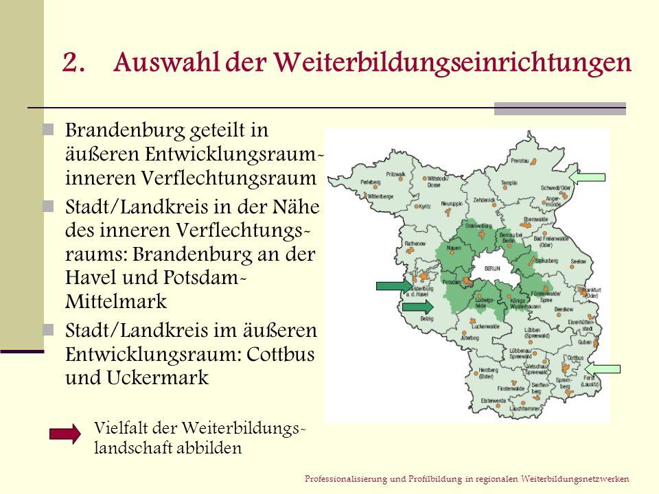 Professionalisierung und Profilbildung in regionalen Weiterbildungsnetzwerken 2.Auswahl der Weiterbildungseinrichtungen Brandenburg geteilt in äußeren