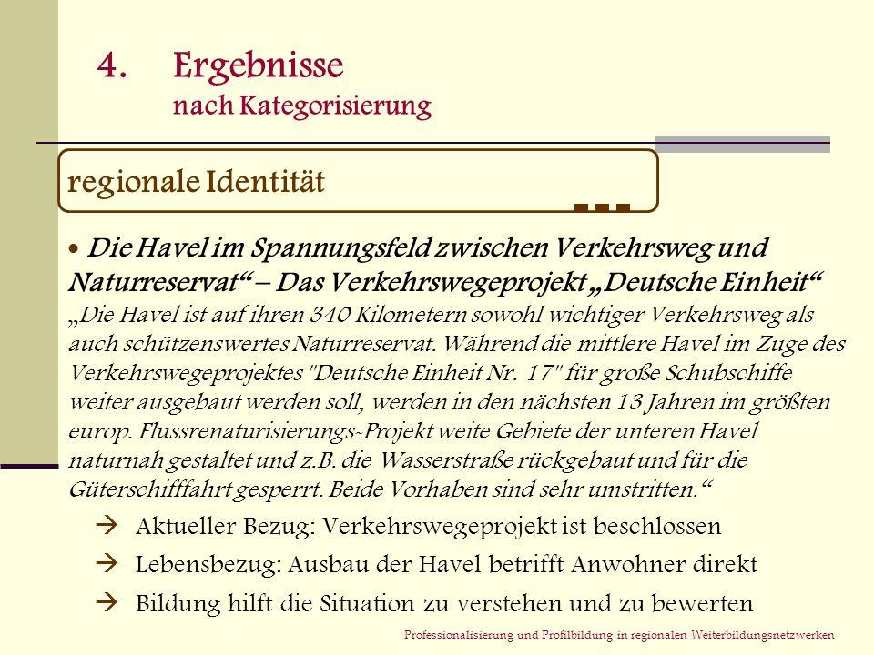Professionalisierung und Profilbildung in regionalen Weiterbildungsnetzwerken 4.Ergebnisse nach Kategorisierung regionale Identität Die Havel im Spann