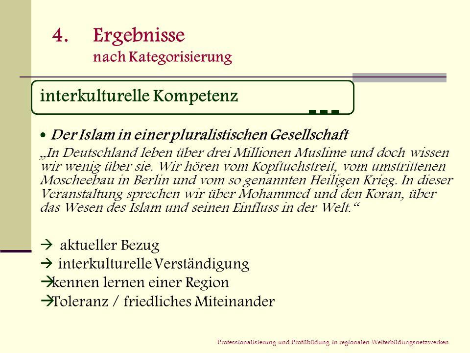 Professionalisierung und Profilbildung in regionalen Weiterbildungsnetzwerken 4.Ergebnisse nach Kategorisierung interkulturelle Kompetenz Der Islam in