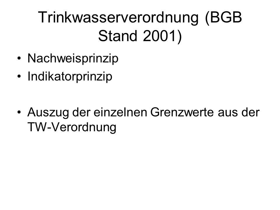 Trinkwasserverordnung (BGB Stand 2001) Nachweisprinzip Indikatorprinzip Auszug der einzelnen Grenzwerte aus der TW-Verordnung