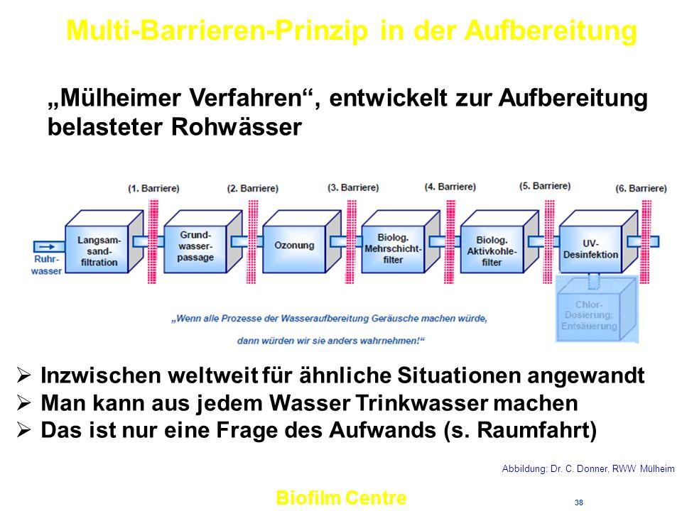38 Biofilm Centre Multi-Barrieren-Prinzip in der Aufbereitung Mülheimer Verfahren, entwickelt zur Aufbereitung belasteter Rohwässer Inzwischen weltwei