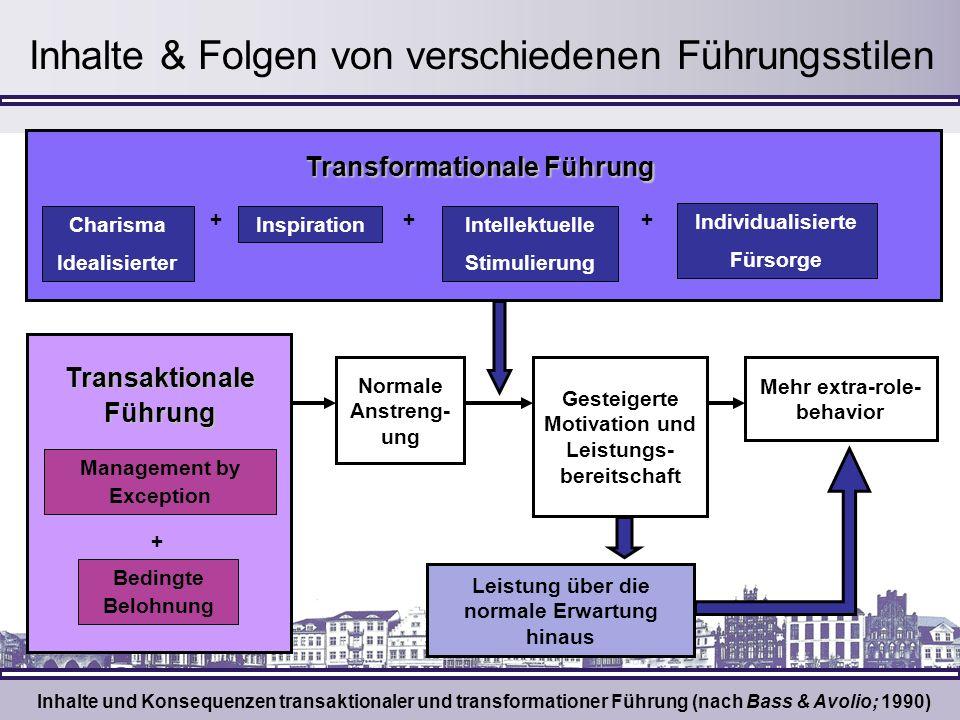 Transformationale Führung Charisma Idealisierter + Inspiration + Intellektuelle Stimulierung + Individualisierte Fürsorge TransaktionaleFührung Manage