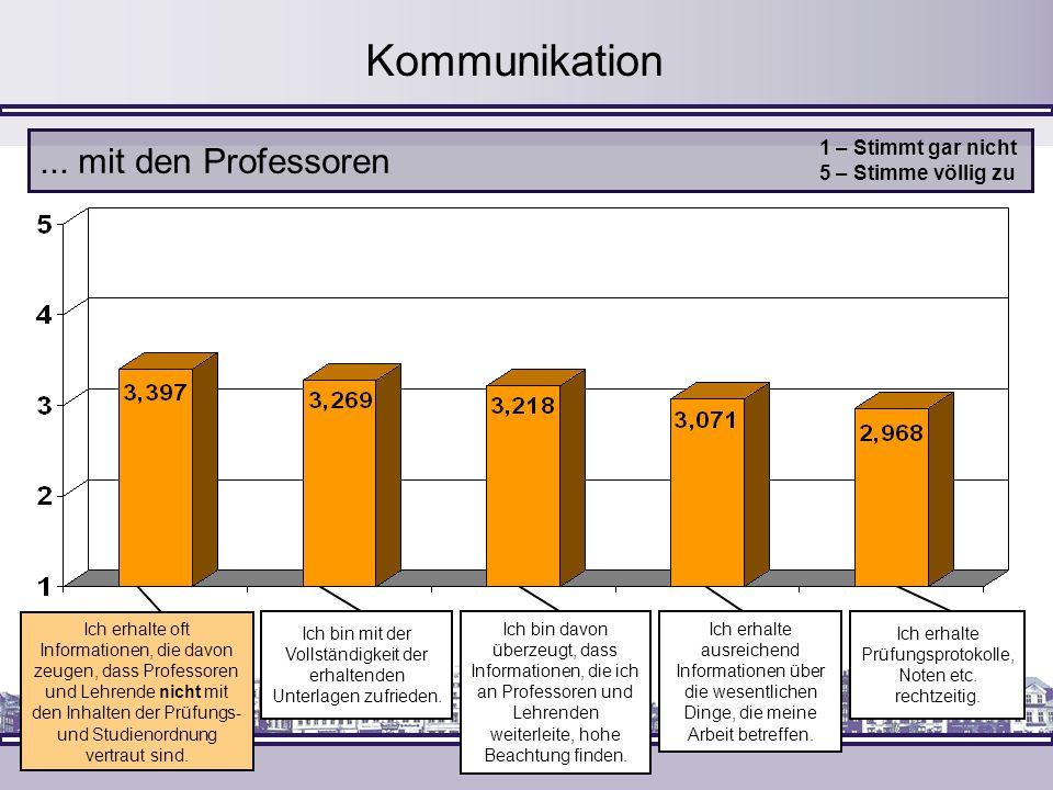 Ich bin davon überzeugt, dass Informationen, die ich an Professoren und Lehrenden weiterleite, hohe Beachtung finden. Kommunikation... mit den Profess