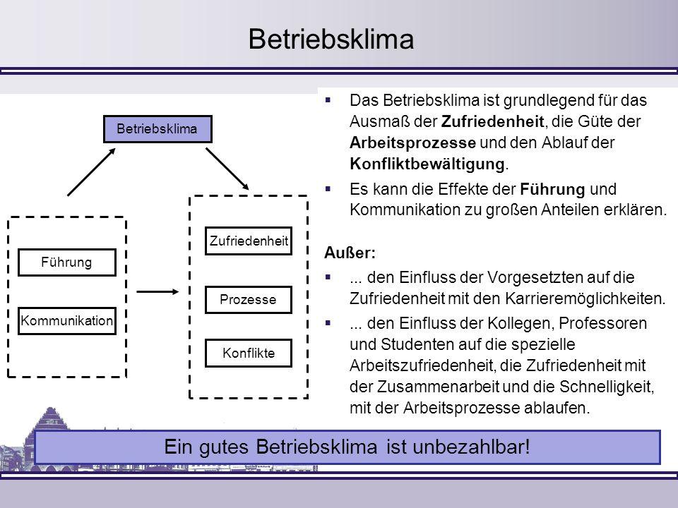 Betriebsklima Das Betriebsklima ist grundlegend für das Ausmaß der Zufriedenheit, die Güte der Arbeitsprozesse und den Ablauf der Konfliktbewältigung.