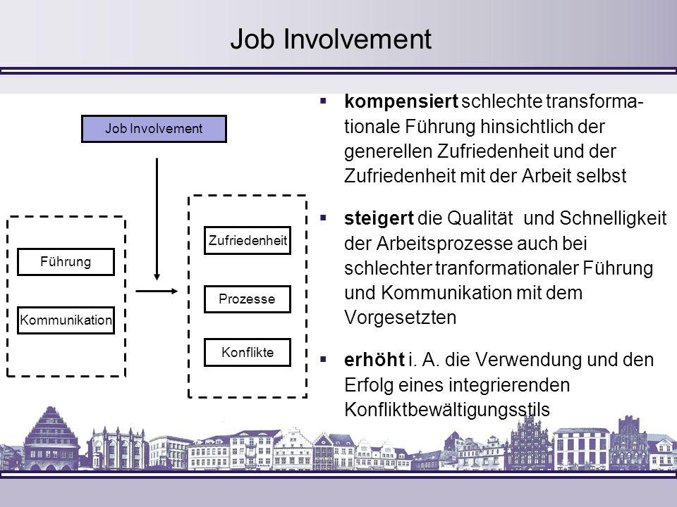 Job Involvement kompensiert schlechte transforma- tionale Führung hinsichtlich der generellen Zufriedenheit und der Zufriedenheit mit der Arbeit selbs