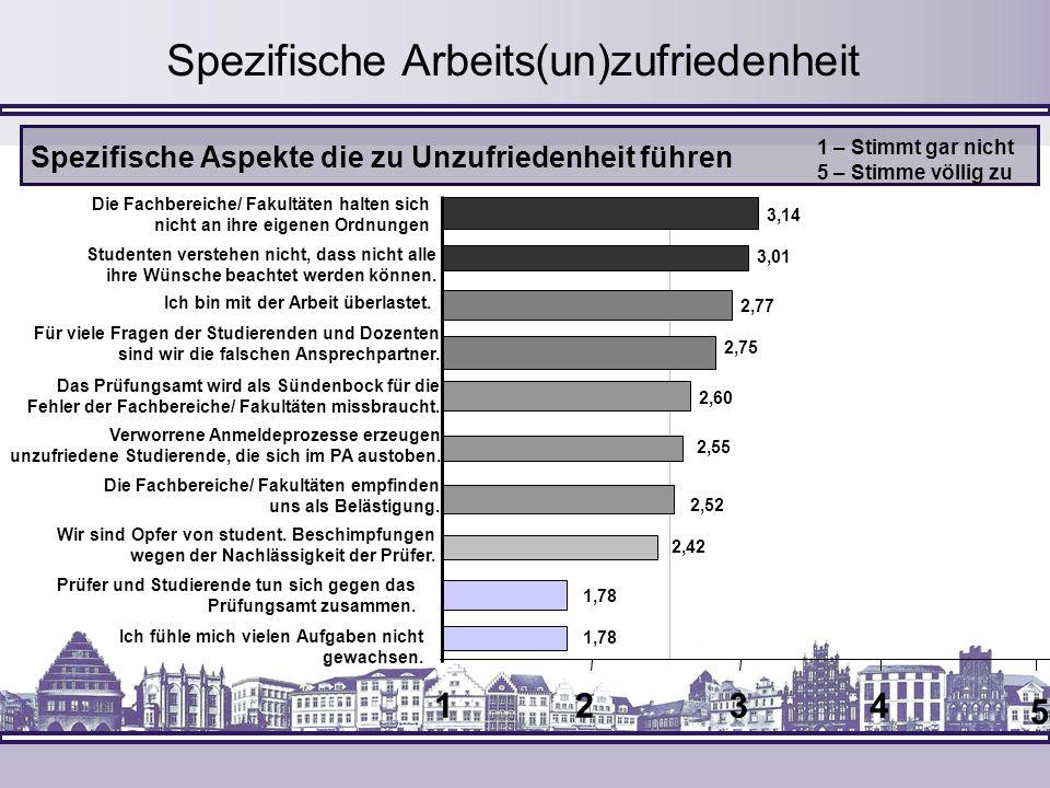 VielenDank für Ihre Aufmerksamkeit Vielen Dank für Ihre Aufmerksamkeit http://www.phil.uni-greifswald.de/sozial/psychologie/lehrstuehle/sozialpsychologie-arbeits- organisationspsychologie/befragung-pruefungsaemter.html