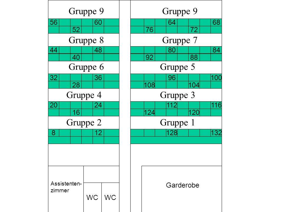 Gruppe 5 Gruppe 4Gruppe 3 Gruppe 2Gruppe 1 Gruppe 8 Gruppe 6 Gruppe 7 Gruppe 9