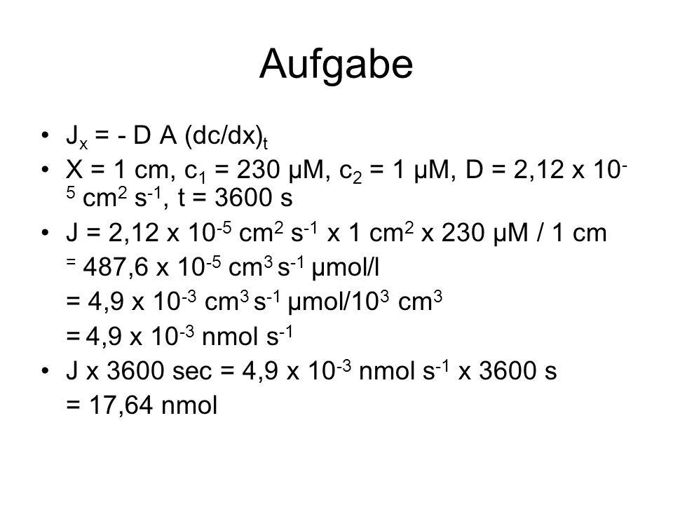 Aufgabe J x = - D A (dc/dx) t X = 1 cm, c 1 = 230 µM, c 2 = 1 µM, D = 2,12 x 10 - 5 cm 2 s -1, t = 3600 s J = 2,12 x 10 -5 cm 2 s -1 x 1 cm 2 x 230 µM