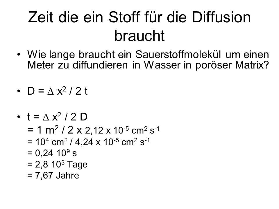 Zeit die ein Stoff für die Diffusion braucht Wie lange braucht ein Sauerstoffmolekül um einen Meter zu diffundieren in Wasser in poröser Matrix? D = x