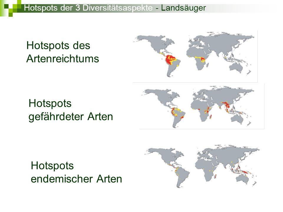 Hotspots der 3 Diversitätsaspekte - Landsäuger Hotspots des Artenreichtums Hotspots gefährdeter Arten Hotspots endemischer Arten
