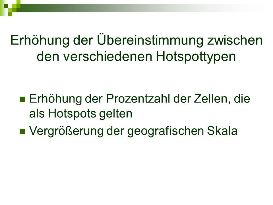 Erhöhung der Übereinstimmung zwischen den verschiedenen Hotspottypen Erhöhung der Prozentzahl der Zellen, die als Hotspots gelten Vergrößerung der geo