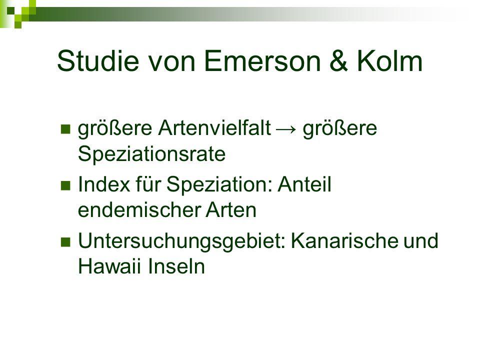 Studie von Emerson & Kolm größere Artenvielfalt größere Speziationsrate Index für Speziation: Anteil endemischer Arten Untersuchungsgebiet: Kanarische