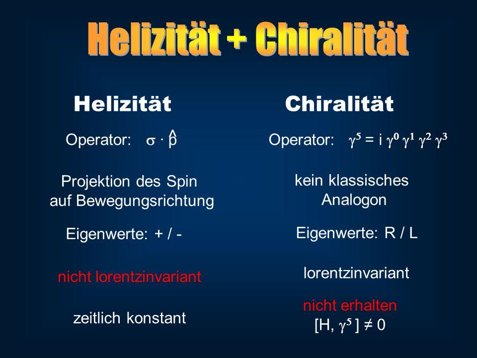 Helizität Operator: p ^ Projektion des Spin auf Bewegungsrichtung Chiralität Operator: = i kein klassisches Analogon Eigenwerte: + / - Eigenwerte: R /